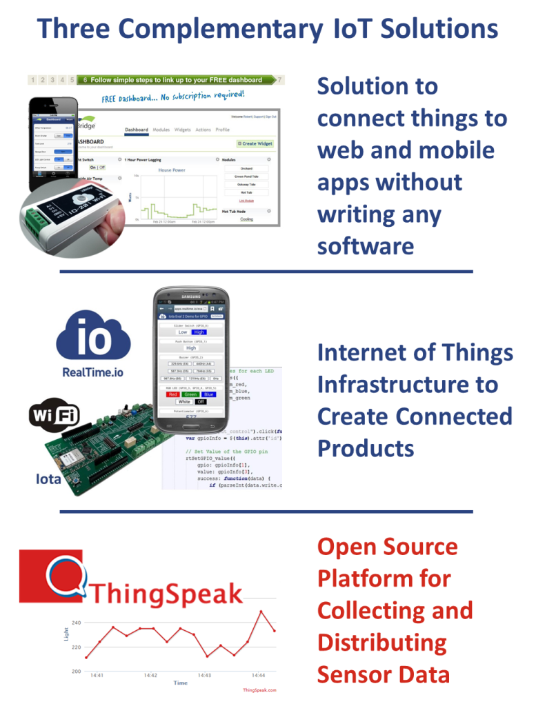 Three IoT Platforms 2