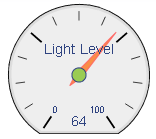 Light Level Analog Input Gauge