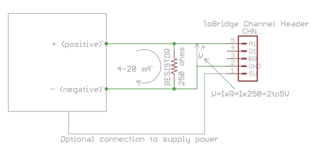 0-20mA to 250 ohm connection