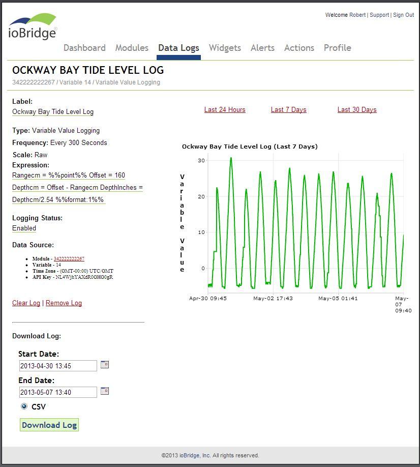 Tide Data Log